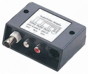 Model: GES BALLUN-15W-101-AV